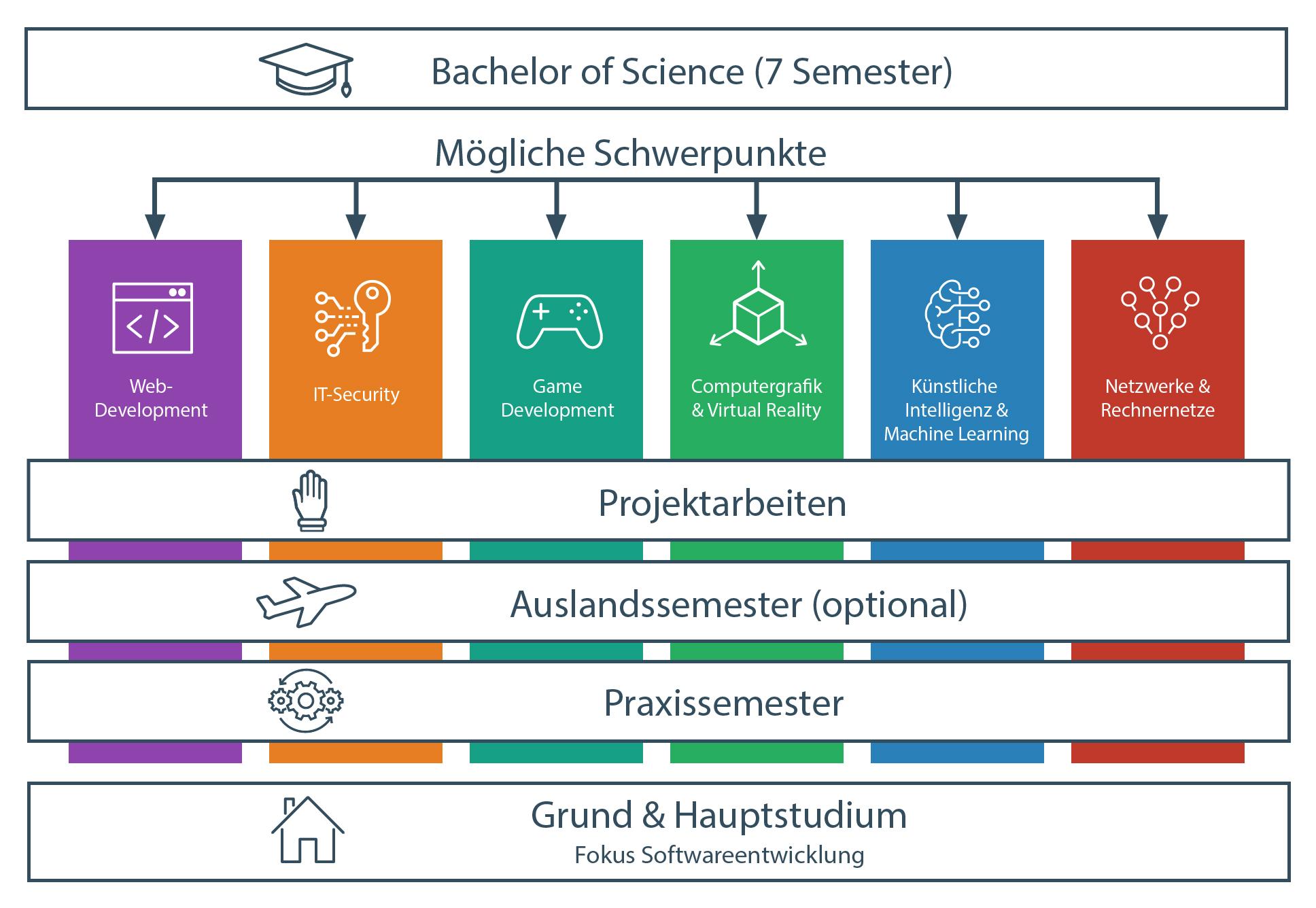 hdm stuttgart bachelor thesis vorlage