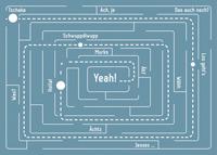 Auf der Jagd nach dem richtigen Entwicklungsprozess: Manchmal gleicht das Vorgehen in der Produktentwicklung einem Labyrinth (Foto: UID)
