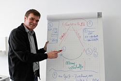 Dr. Hartmut Rösch, Projektleiter der Winterschool, erläutert die Startup-Simulation.