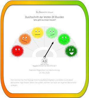 Ein Screenshot des Stimmungsbarometers