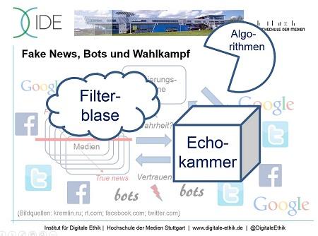 It's complicated. Fake News in der Filterblase mit Echokammer-Effekt: Wie kann man damit umgehen? Ein Vortrag an der VHS Bochum (Illustration: Oliver Zöllner).