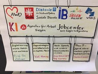 Die Tagung 'Social Media: Fluch oder Segen?!' in Siegen hatte eine breite Themenpalette. (Fotos: Oliver Zöllner)