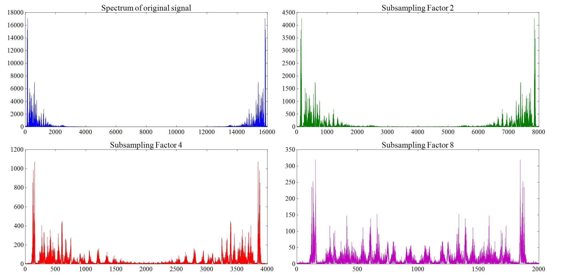 Subsampling — Multimedia Codec Excercises 1 0 documentation