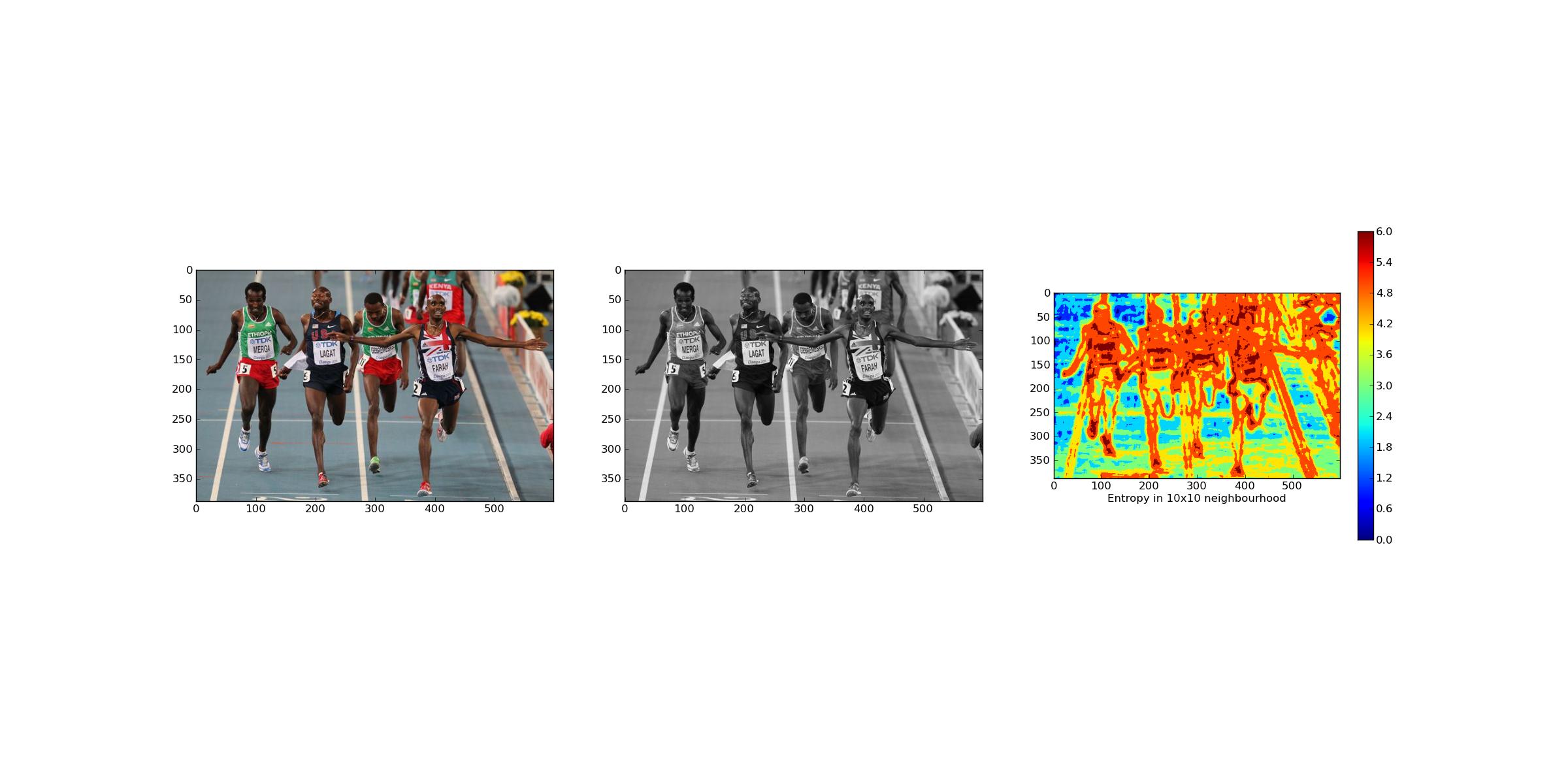 Information Theory — Multimedia Codec Excercises 1 0 documentation